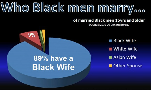 black-marriage